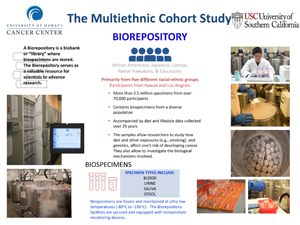 Biorepository poster for MEC 25 year anniversary