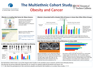 Obesity and Cancer poster for MEC 25 year anniversary